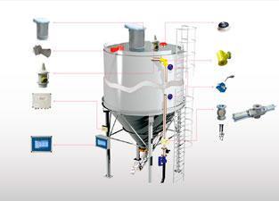 Модернизация складов цемента